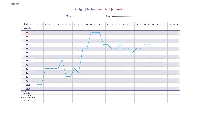 ջերմաստիճանի գրաֆիկ-հարբուխ.jpg (208 KB)